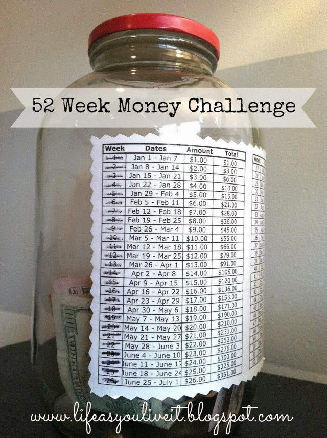 52 týdenní výzva na rok 2015 - Jak snadno ušetřit 27 560,-Kč